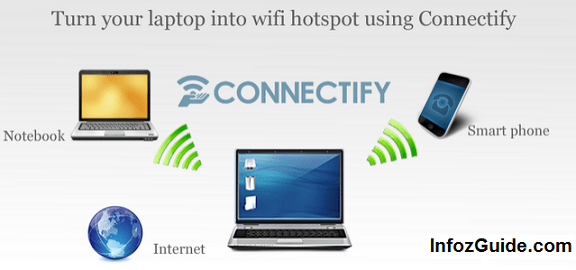 Connectify Free Download